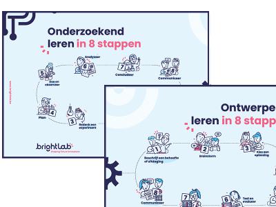 Onderzoekend en ontwerpend leren - poster LO