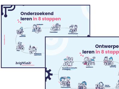 Onderzoekend en ontwerpend leren - poster LO digitaal